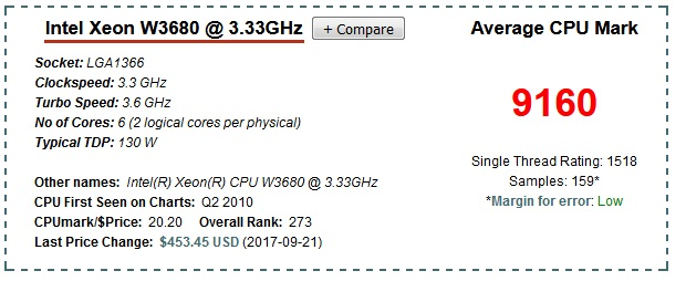 xeon-w3680-passmark