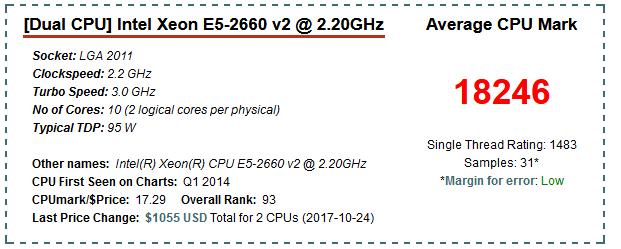 passmark-dual-cpu-intel-xeon-e5-2660-v2-2-20ghz-price-performance-comparison